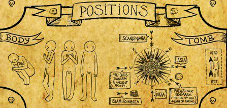 preview death chart positions