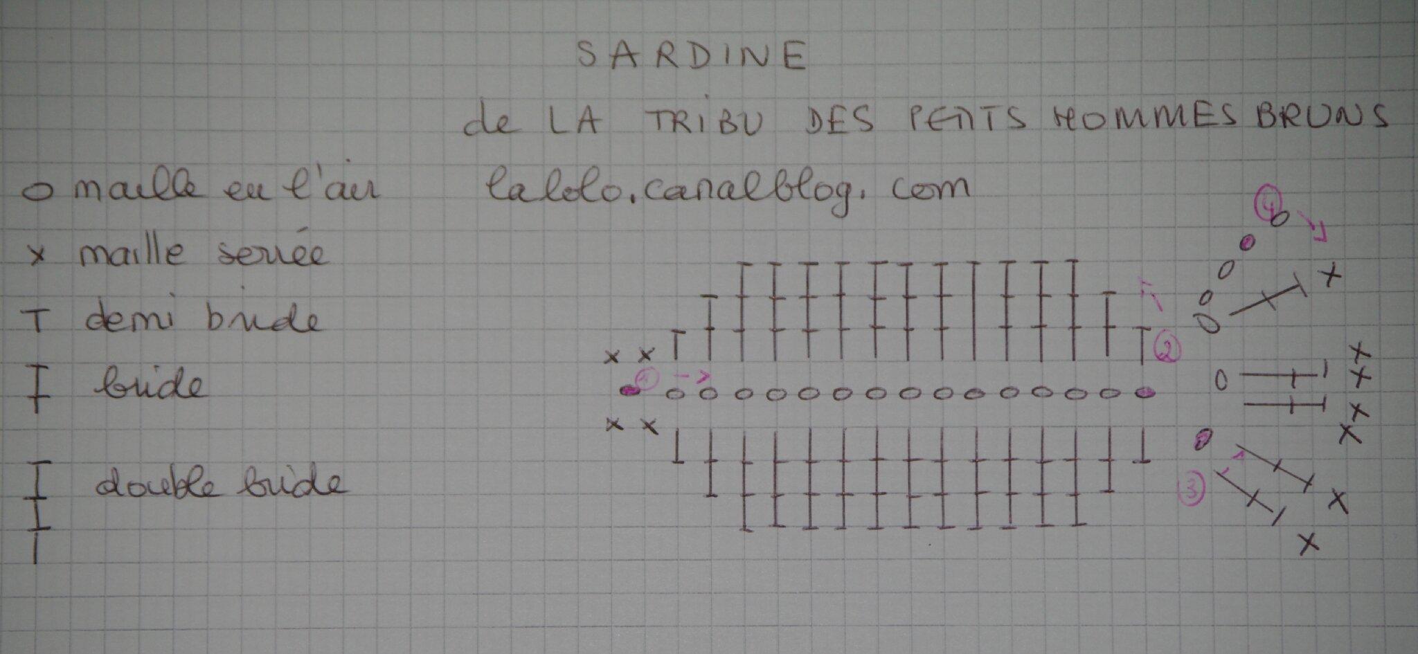tutoriel sardine poisson au crochet