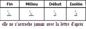lettre arabe