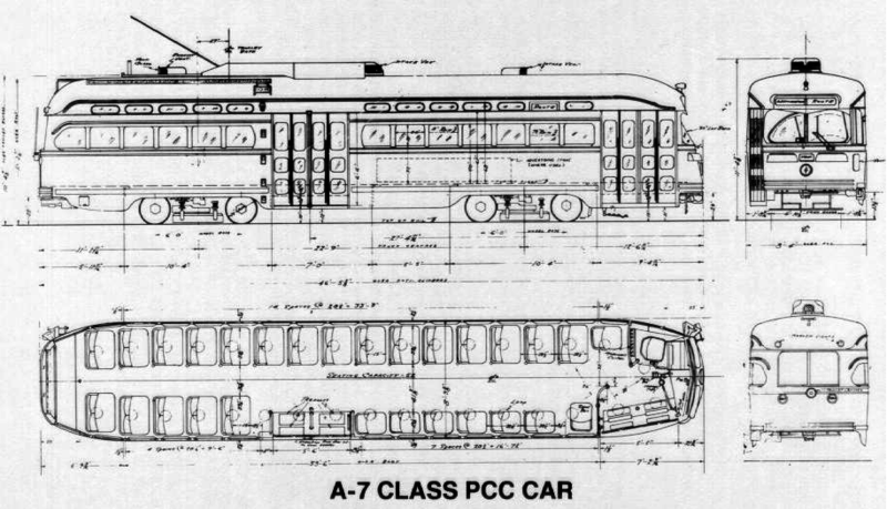 PCC-new-york-diagramme