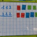 L'addition posée version montessori, dans ma classe
