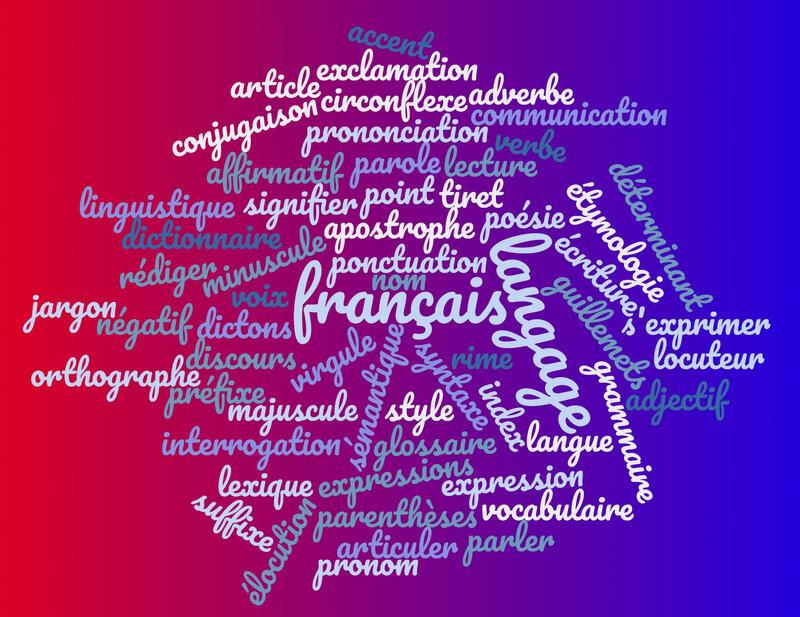 Récap français