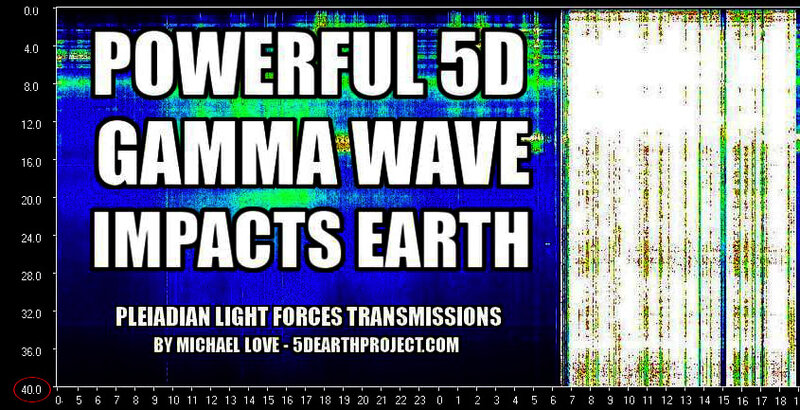 Powerfull gamma light