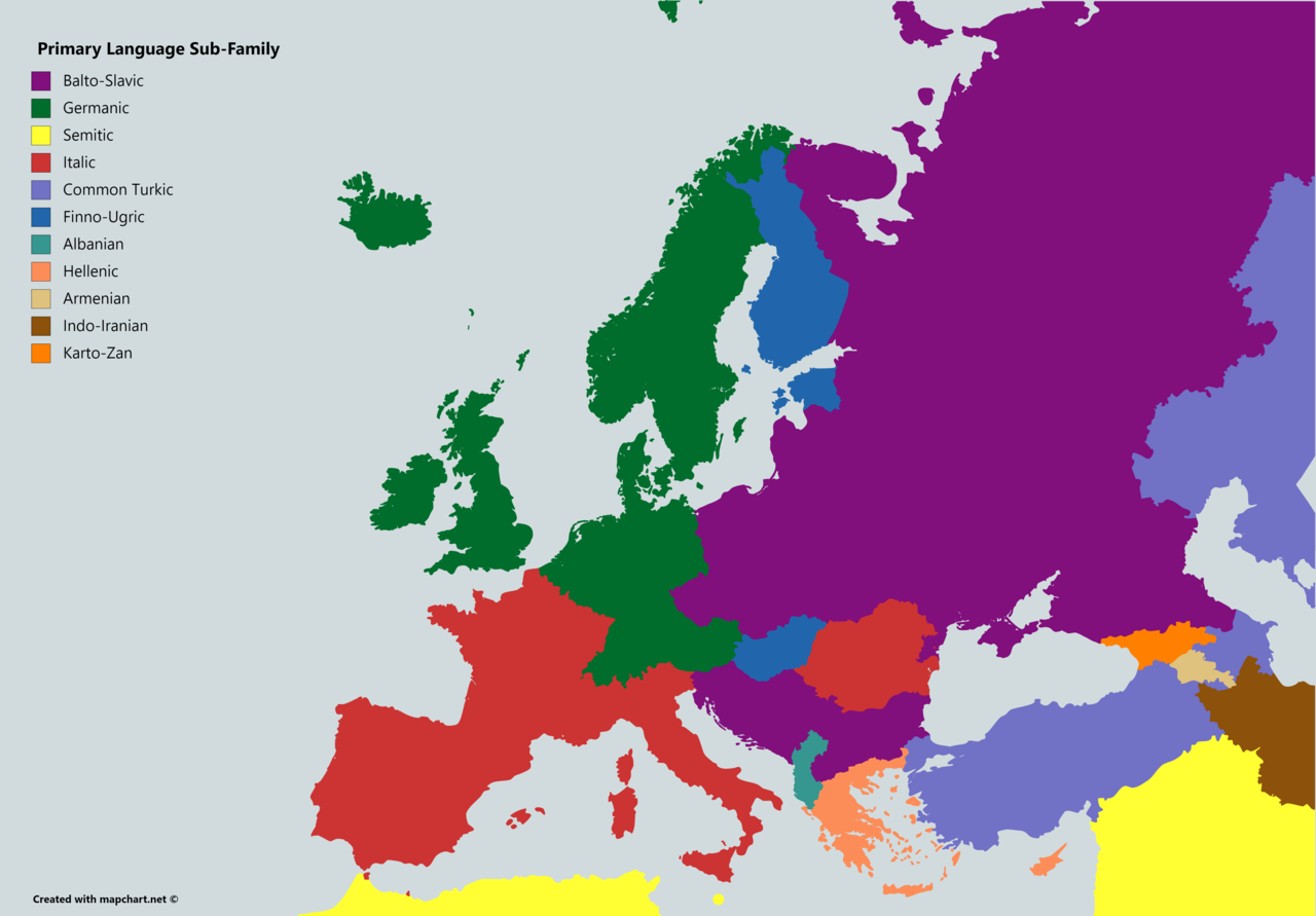 Map of most spoken language subfamily in each European country