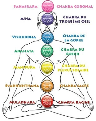 les-7-chakras