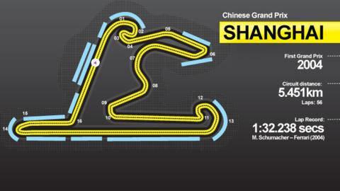CHINA GP 2018 TRACK 2