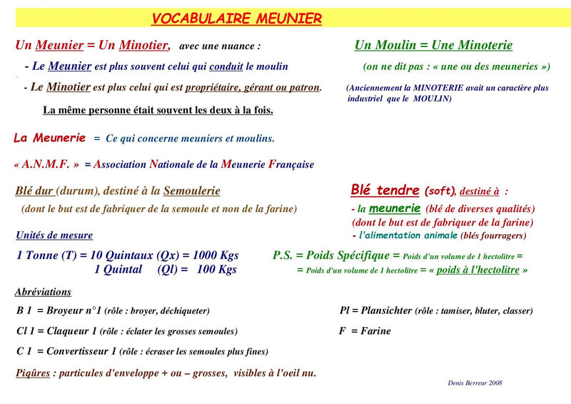 1 VOCABULAIRE Corrigé - Copie