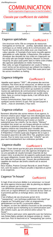 infographie-types-d'agences-22-19