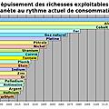 Extrait du rapport parlementaire français consacré à l'intervention militaire française au mali