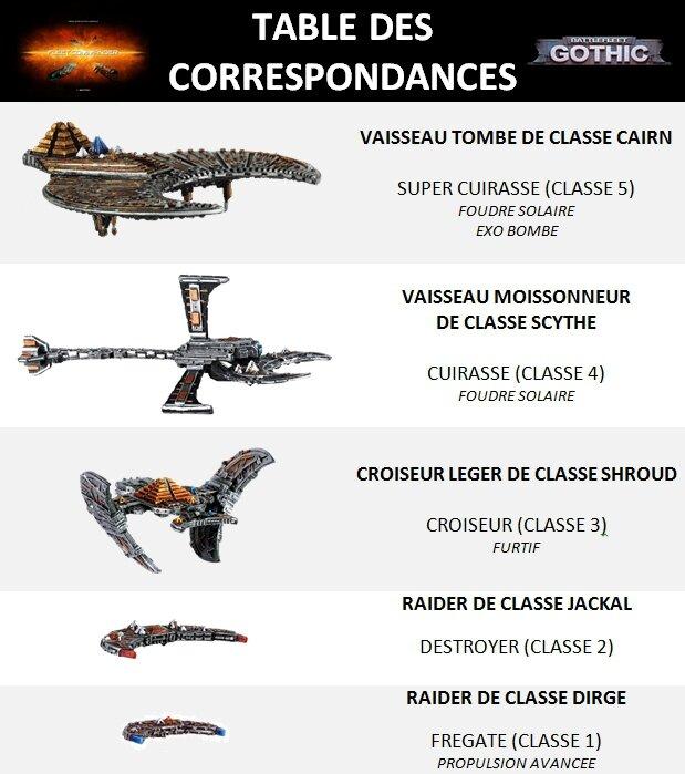 correspondances_necrons_01