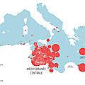 Mourir en méditerranée