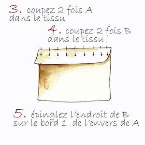 tuto_housse_de_coussin_2