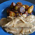 Escalope de poulet sauce cepes et bolet