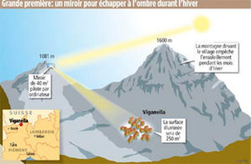 montagne_et_viganella