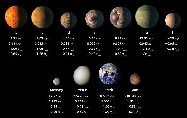 planetestrappist1-58ad