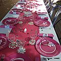 Décos de table hello kitty (partie 1)