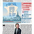 patrimoine francais-Le Figaro Magazine 2930 Septembre 2017