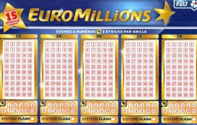Bet online odds