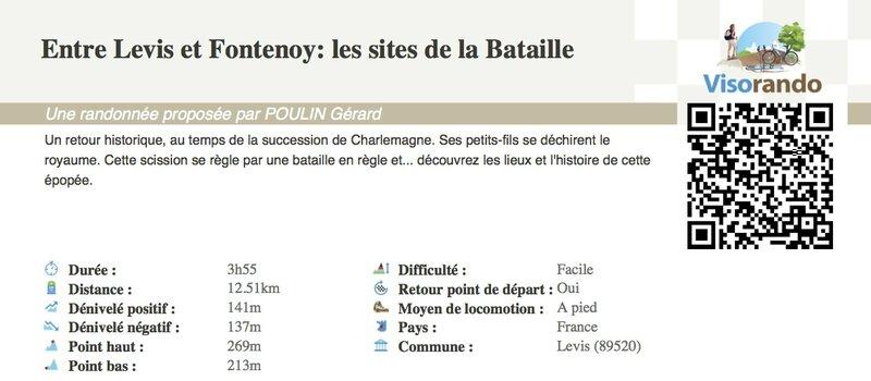 randonnee-entre-levis-et-fontenoy-les-sites-de-la-