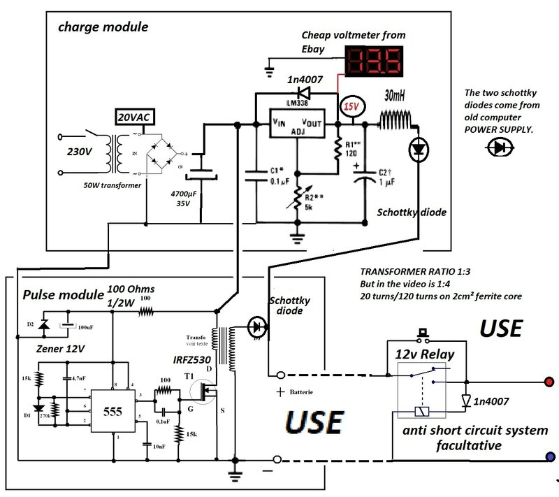 chargeur desulf 2