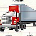 020 Semitrailer