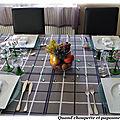 Ma nouvelle table : autour du raisin ...