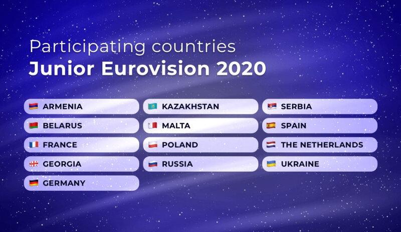 eurovision junior 2020 pays