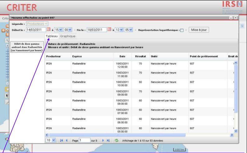 criter.irsn.frexerciceacteurressourcespdfaide_carto.pdf - Google Chrome 26032011 053408