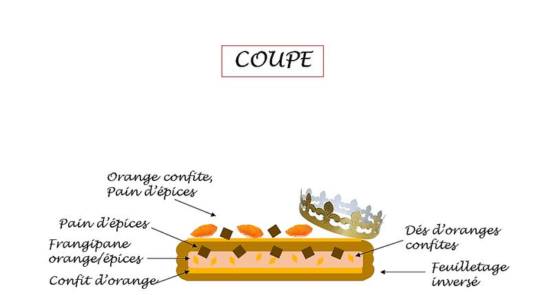 Galette orange pain d'épice 4
