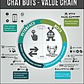 chat bot8ece018815467406b