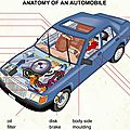 002 Anatomy of an automobile