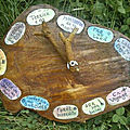 Horloge magique de papa doyi