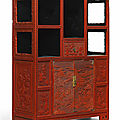 A cinnabar lacquer display cabinet, qing dynasty, 18th century