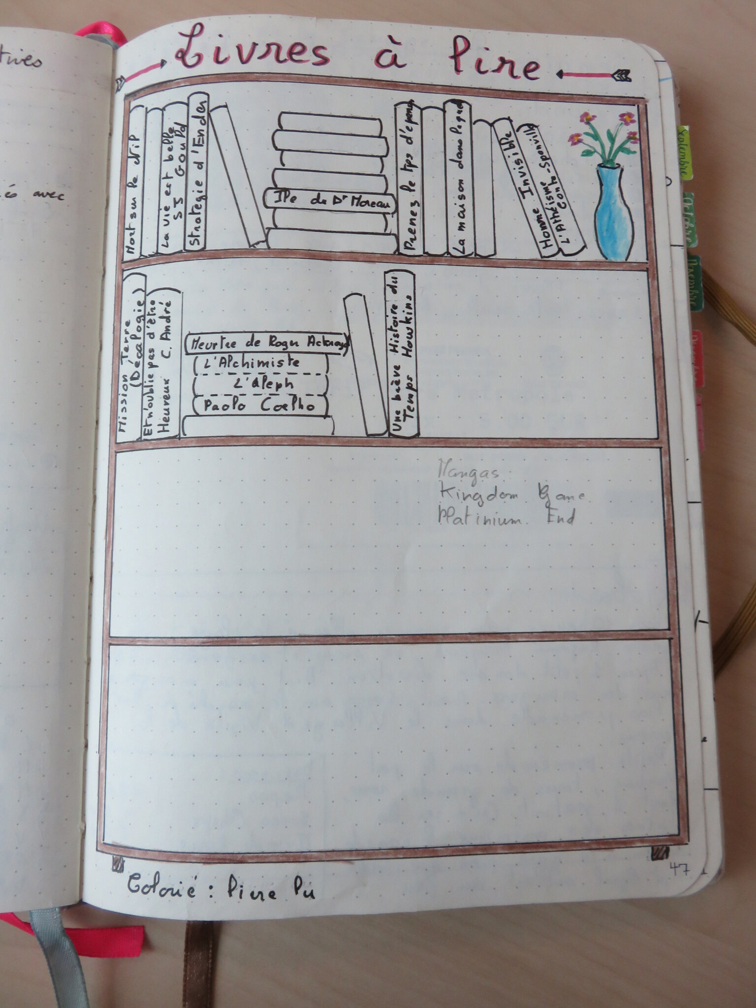 Bullet Journal Les Collections Points De Lutin