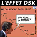 L'affaire dsk point par point