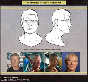 mise en page modeling sheet portrait