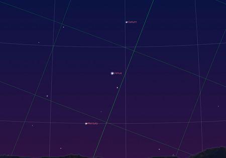 venus_mercury_saturn_2012_aligment