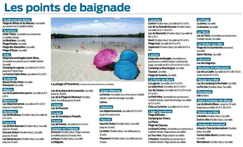 2017 08 29 SO Les points de baignade