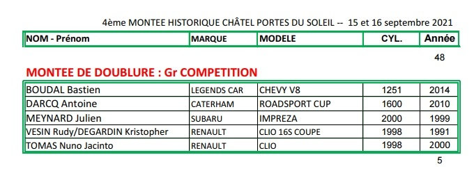 Liste ENGAGES CHATEL 2021[2]