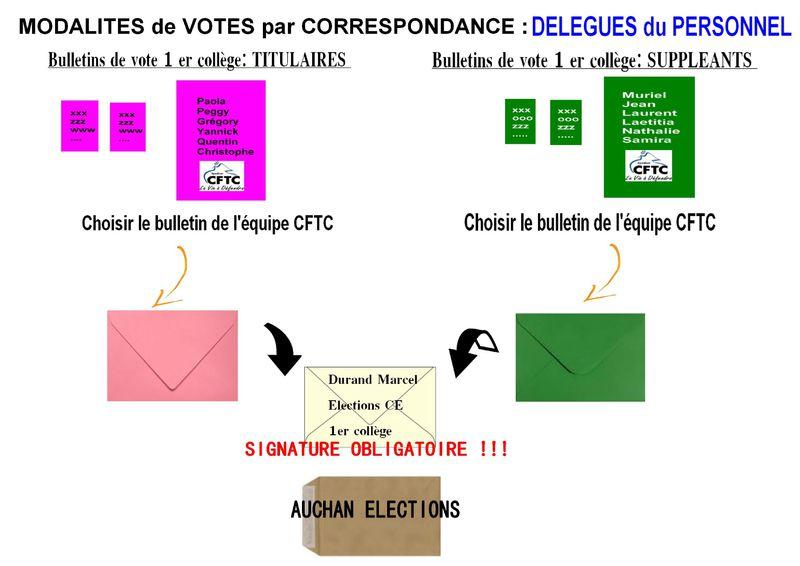 KIT VOTE NO 2222