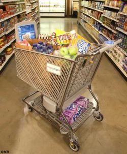 Le budget alimentation : les fausses économies...