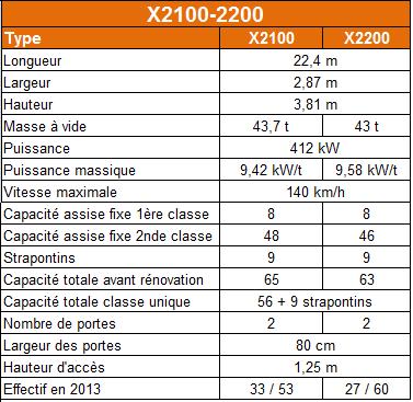 X2100-2200