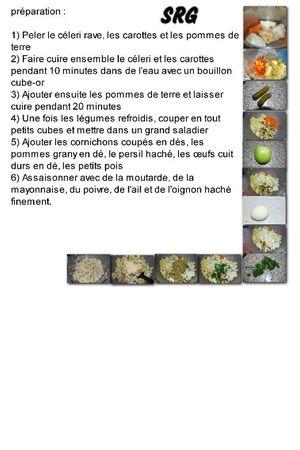 salade polonaise (page 2)