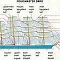 065 Four-master bark