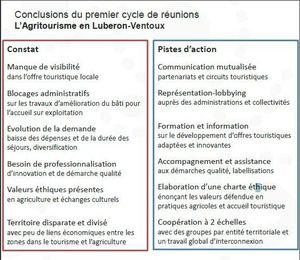 Conclusion 1er cycle reunions