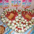idées de décoration de plats