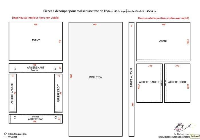 112 Blog Tête de lit tissu DIY Tuto
