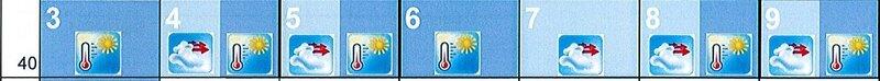 Semaine 40 meteo