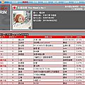 Muse: jolin ranks #15 on g-music and #14 on 5music!