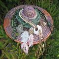 d) collection hiver/été 2008